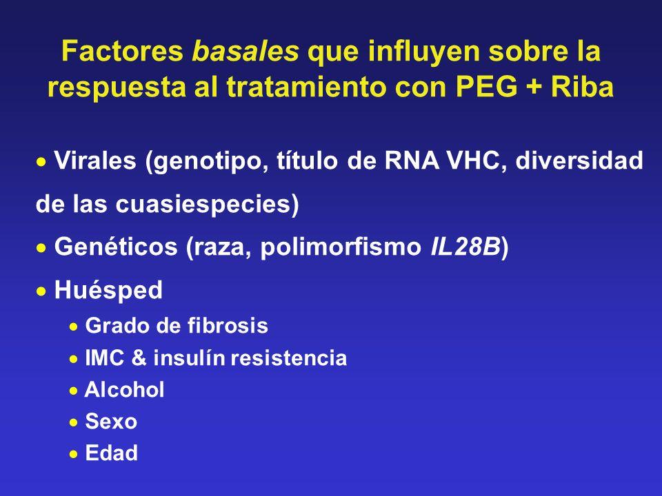 Factores basales que influyen sobre la respuesta al tratamiento con PEG + Riba Virales (genotipo, título de RNA VHC, diversidad de las cuasiespecies)