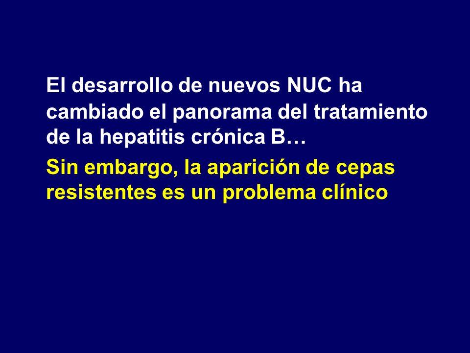 El desarrollo de nuevos NUC ha cambiado el panorama del tratamiento de la hepatitis crónica B… Sin embargo, la aparición de cepas resistentes es un pr