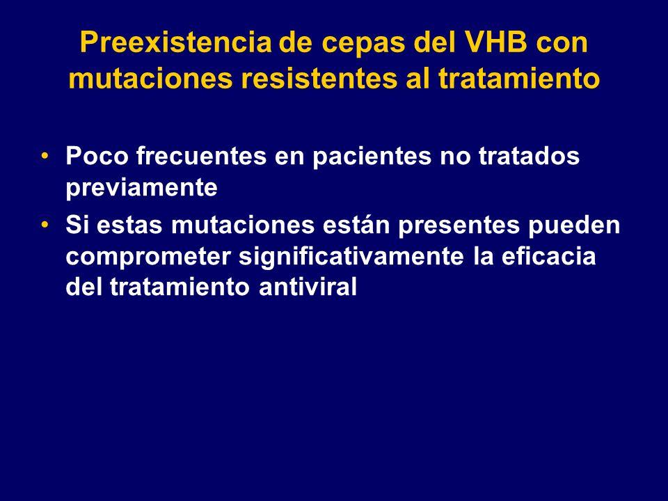 Preexistencia de cepas del VHB con mutaciones resistentes al tratamiento Poco frecuentes en pacientes no tratados previamente Si estas mutaciones está