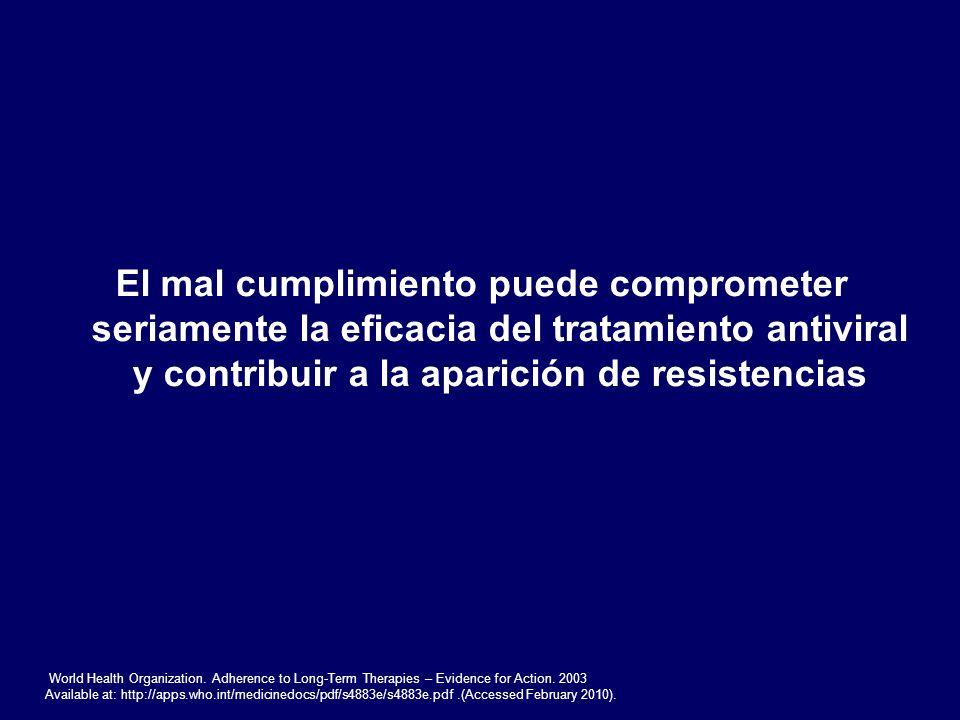 El mal cumplimiento puede comprometer seriamente la eficacia del tratamiento antiviral y contribuir a la aparición de resistencias World Health Organi