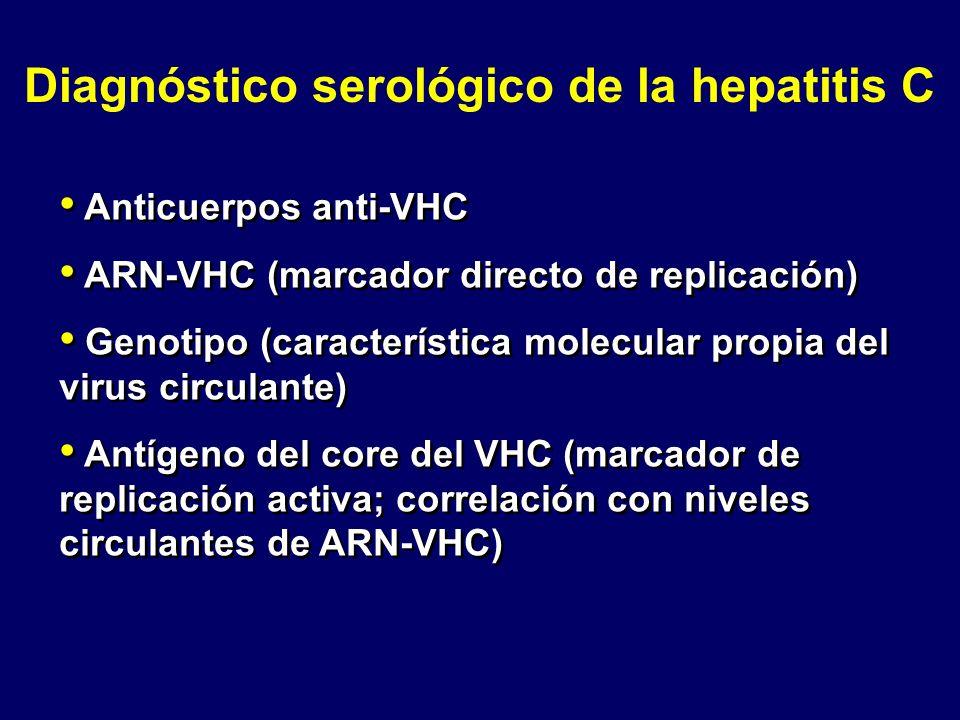 Diagnóstico serológico de la hepatitis C Anticuerpos anti-VHC ARN-VHC (marcador directo de replicación) Genotipo (característica molecular propia del