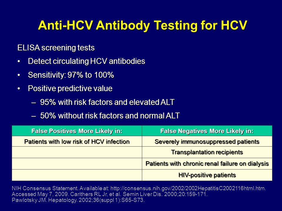 Anti-HCV Antibody Testing for HCV ELISA screening tests Detect circulating HCV antibodiesDetect circulating HCV antibodies Sensitivity: 97% to 100%Sen