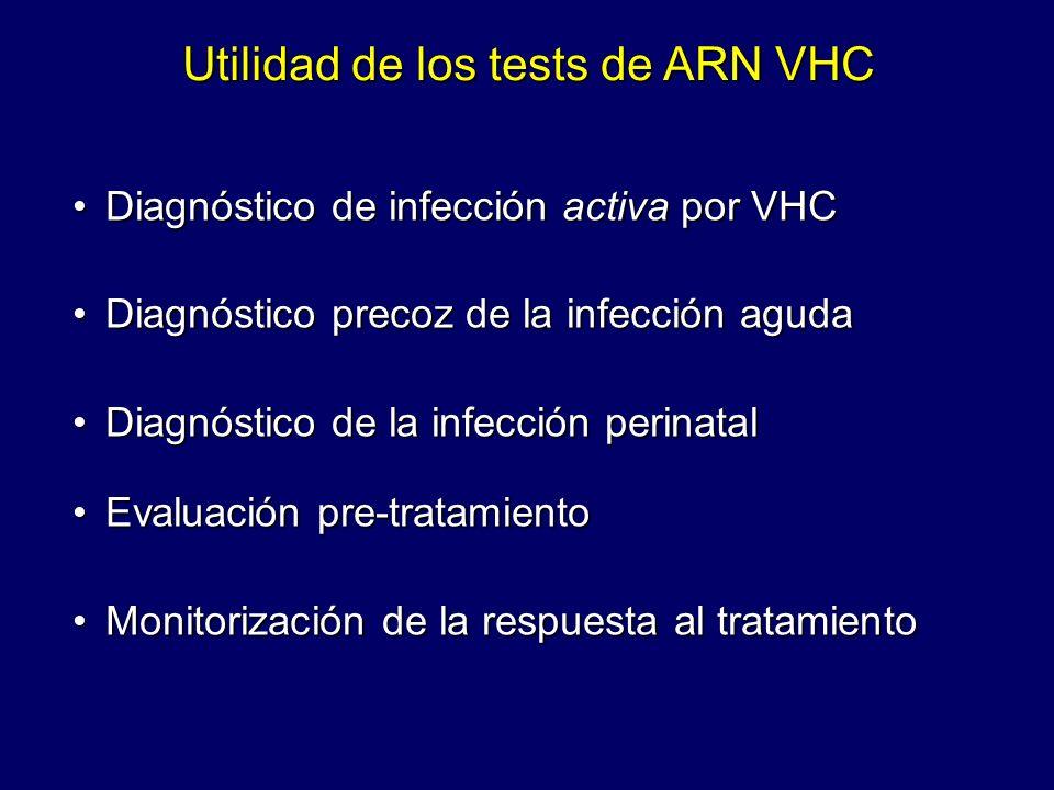 Diagnóstico de infección activa por VHCDiagnóstico de infección activa por VHC Diagnóstico precoz de la infección agudaDiagnóstico precoz de la infecc