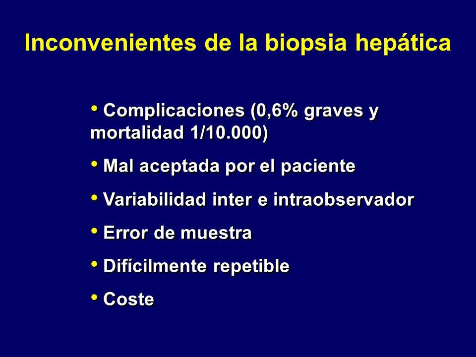 Inconvenientes de la biopsia hepática Complicaciones (0,6% graves y mortalidad 1/10.000) Mal aceptada por el paciente Variabilidad inter e intraobserv