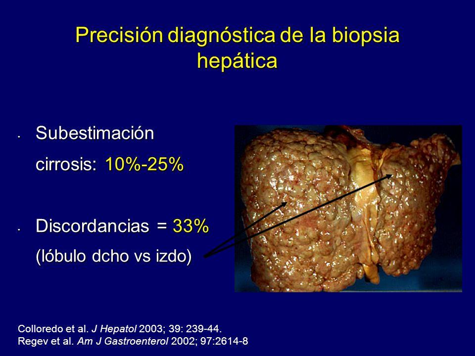 Precisión diagnóstica de la biopsia hepática Subestimación Subestimación cirrosis: 10%-25% Discordancias = 33% Discordancias = 33% (lóbulo dcho vs izd