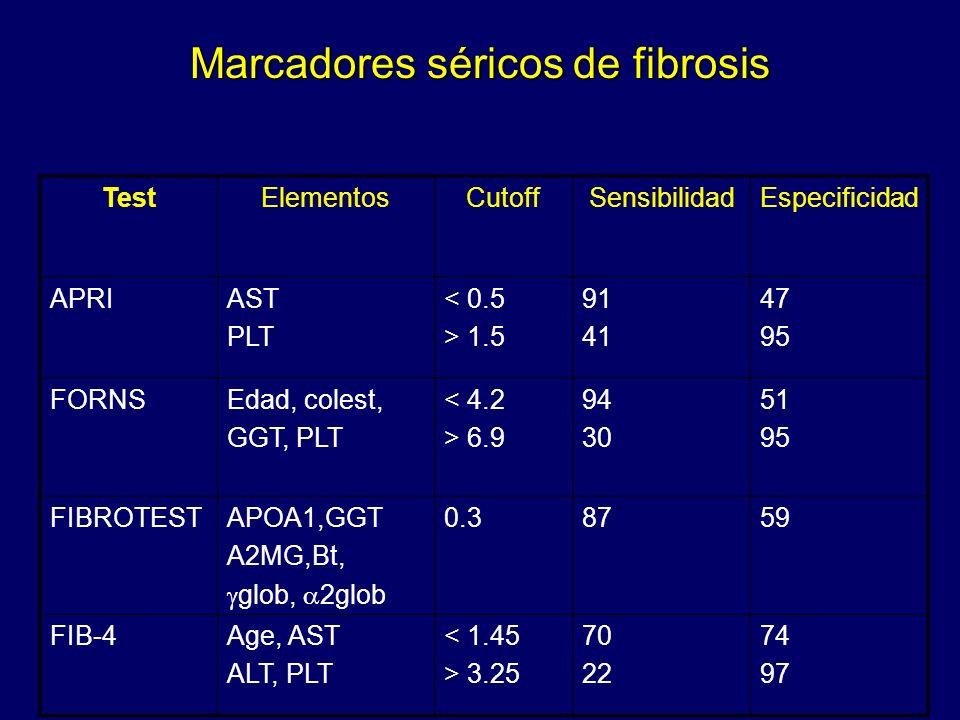 Marcadores séricos de fibrosis TestElementosCutoffSensibilidadEspecificidad APRIAST PLT < 0.5 > 1.5 91 41 47 95 FORNSEdad, colest, GGT, PLT < 4.2 > 6.