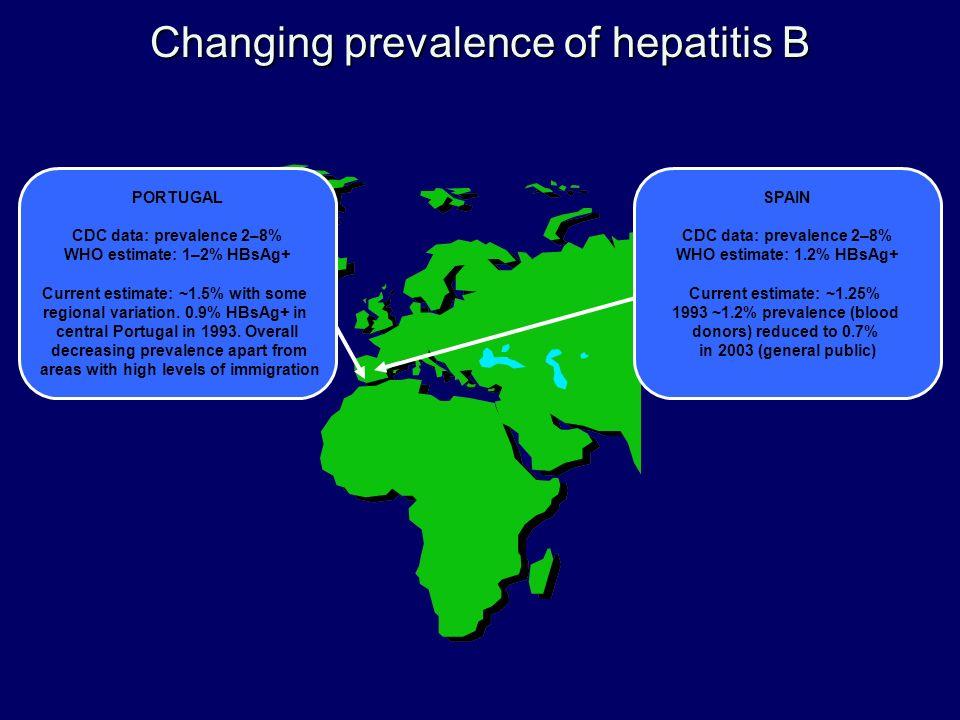 HEPATITIS CRÓNICA VÍRICA Biopsia Hepática – Diagnóstico Histológico P.