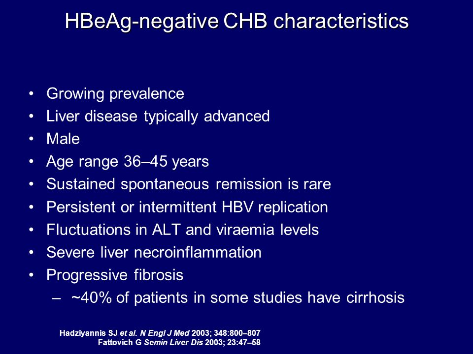 Hadziyannis SJ et al. N Engl J Med 2003; 348:800–807 Fattovich G Semin Liver Dis 2003; 23:47–58 HBeAg-negative CHB characteristics Growing prevalence