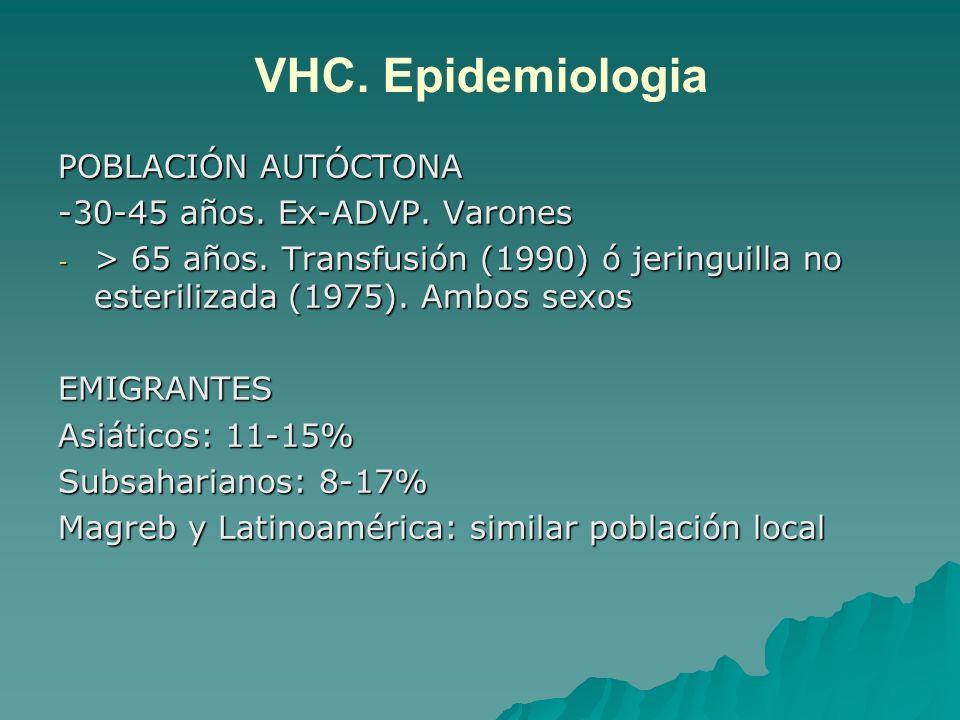 Criterios derivación VHB Realización de técnicas no disponibles en AP TAC o RMN, Biopsia hepática Sospecha de cirrosis Sospecha analítica; ascitis; HDA; deterioro rápido función hepática;… Indicación de tratamiento antiviral ALT >2 veces** límite normal y ADN >20000 UI/mL Hepatitis moderada/severa en biopsia