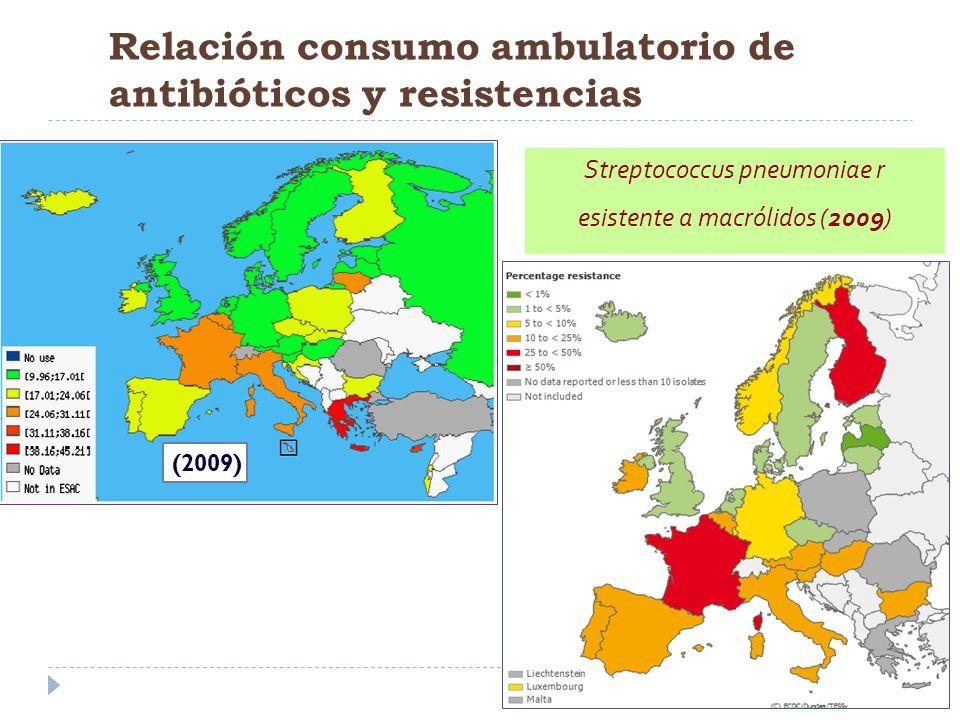 Relación consumo ambulatorio de antibióticos y resistencias Streptococcus pneumoniae r esistente a macrólidos (2009) (2009)