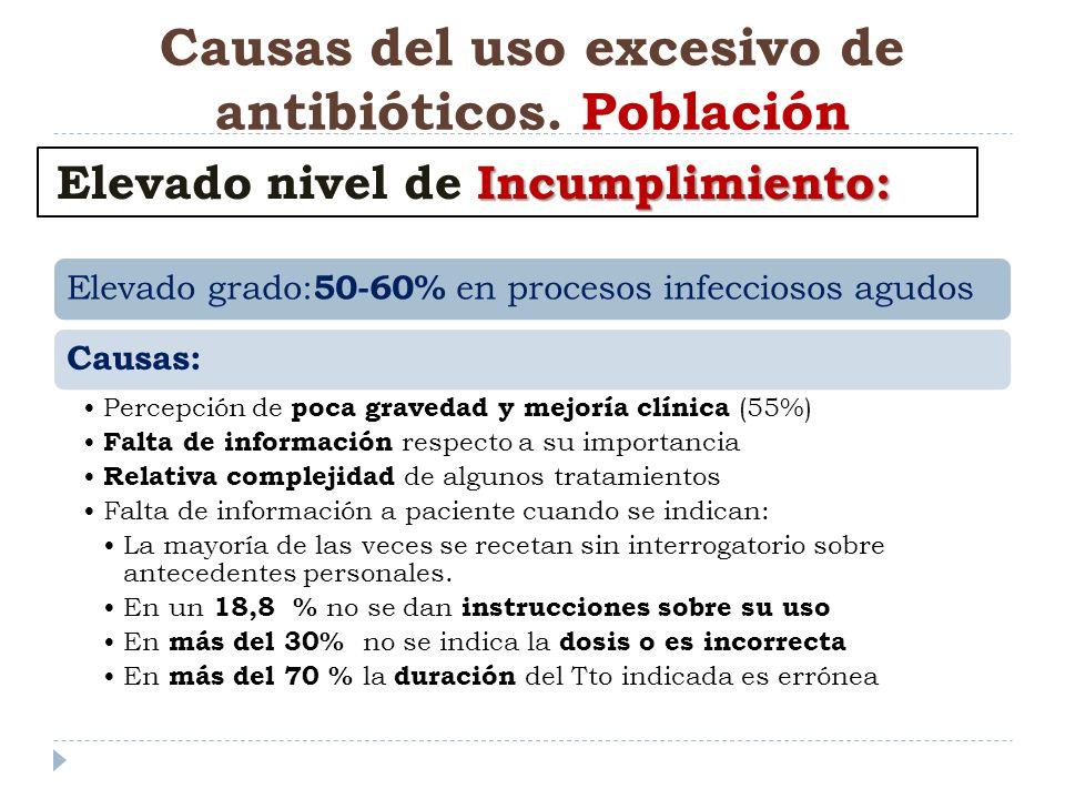 Elevado grado: 50-60% en procesos infecciosos agudos Causas: Percepción de poca gravedad y mejoría clínica (55%) Falta de información respecto a su im