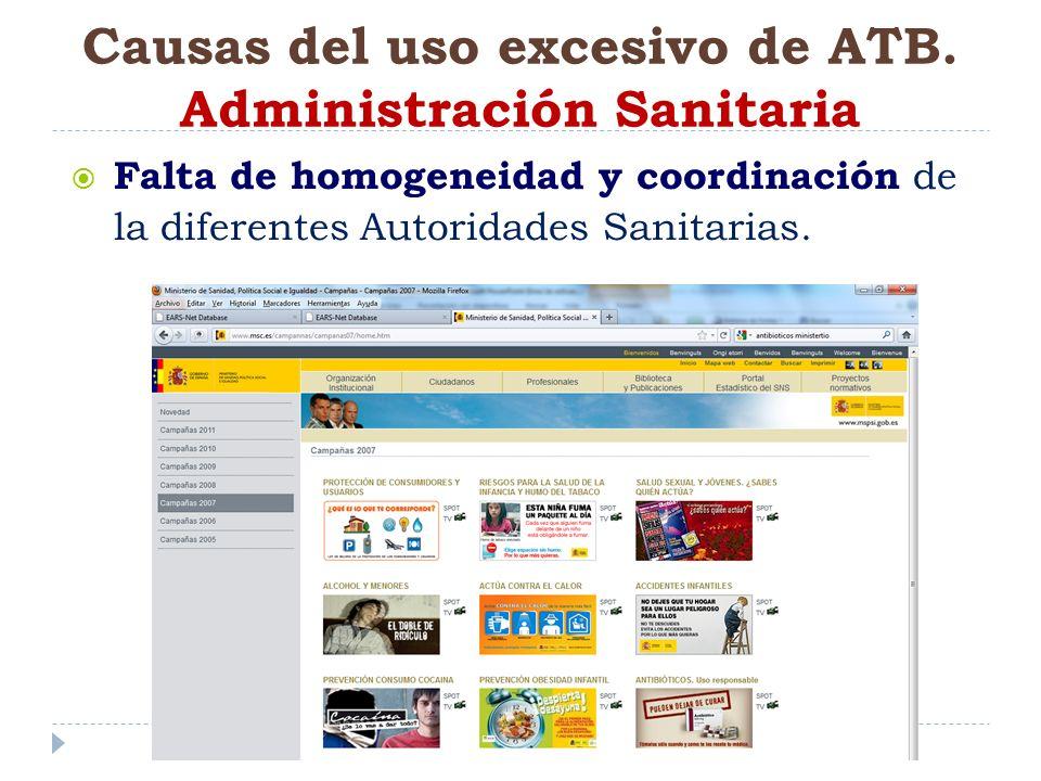 Falta de homogeneidad y coordinación de la diferentes Autoridades Sanitarias. Causas del uso excesivo de ATB. Administración Sanitaria
