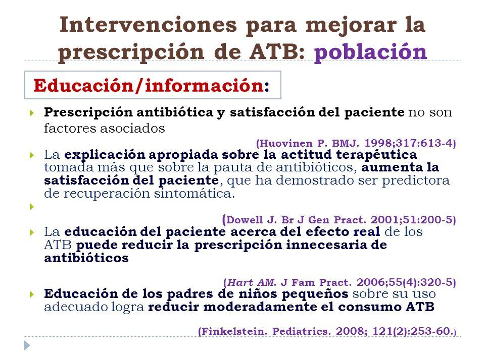 Prescripción antibiótica y satisfacción del paciente no son factores asociados (Huovinen P. BMJ. 1998;317:613-4) La explicación apropiada sobre la act
