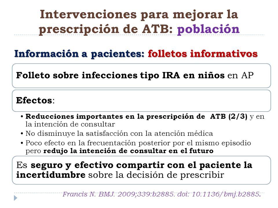 Folleto sobre infecciones tipo IRA en niños en AP Efectos : Reducciones importantes en la prescripción de ATB (2/3) y en la intención de consultar No