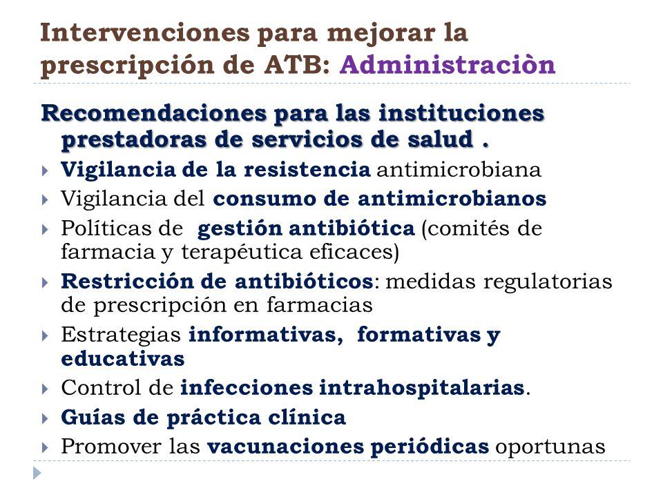 Intervenciones para mejorar la prescripción de ATB: Administraciòn Recomendaciones para las instituciones prestadoras de servicios de salud. Vigilanci