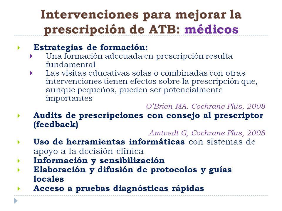 Estrategias de formación: Una formación adecuada en prescripción resulta fundamental Las visitas educativas solas o combinadas con otras intervencione