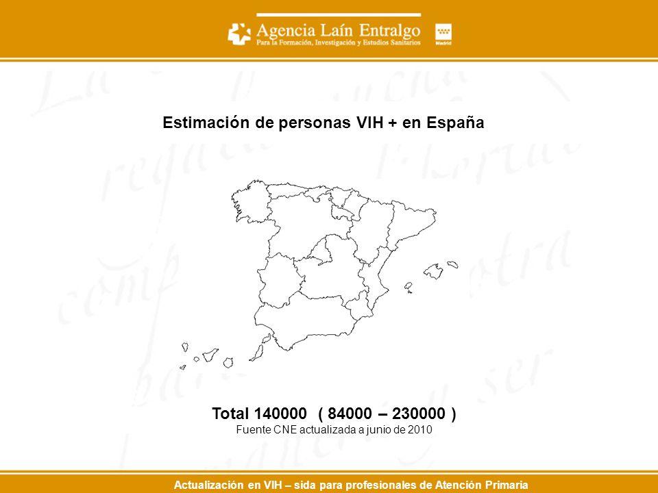 Actualización en VIH – sida para profesionales de Atención Primaria Estimación de personas VIH + en España Total 140000 ( 84000 – 230000 ) Fuente CNE actualizada a junio de 2010