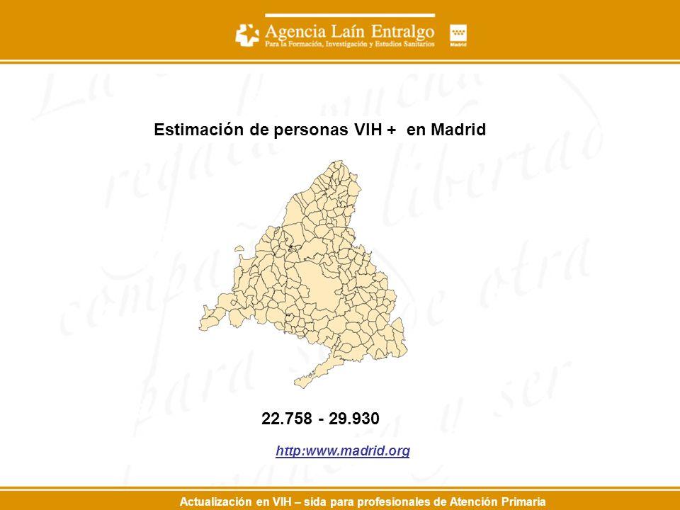 Actualización en VIH – sida para profesionales de Atención Primaria Estimación de personas VIH + en Madrid 22.758 - 29.930 http:www.madrid.org