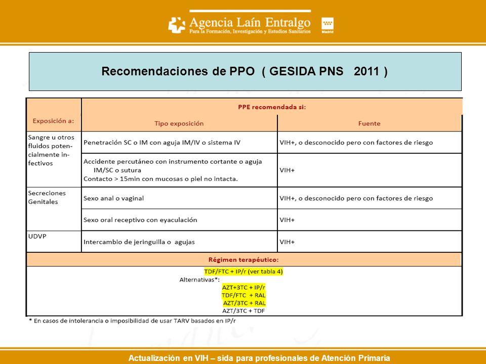 Actualización en VIH – sida para profesionales de Atención Primaria Recomendaciones de PPO ( GESIDA PNS 2011 )