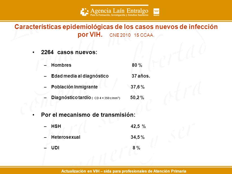 Actualización en VIH – sida para profesionales de Atención Primaria Características epidemiológicas de los casos nuevos de infección por VIH. CNE 2010