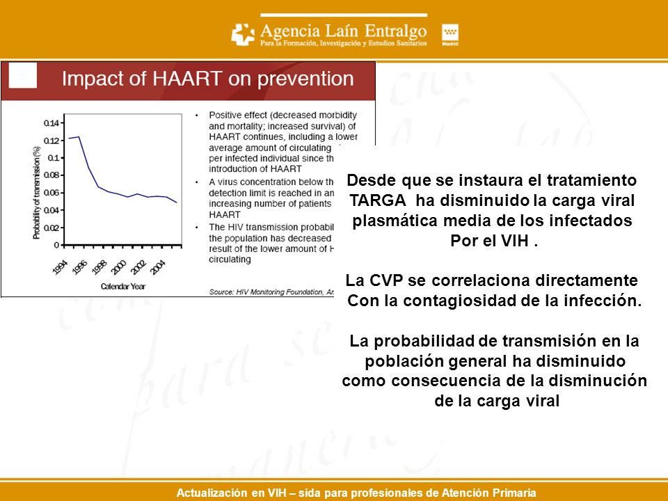 Desde que se instaura el tratamiento TARGA ha disminuido la carga viral plasmática media de los infectados Por el VIH. La CVP se correlaciona directam