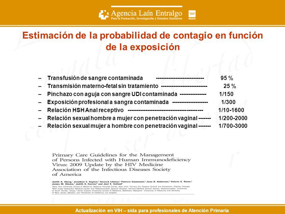 Actualización en VIH – sida para profesionales de Atención Primaria Estimación de la probabilidad de contagio en función de la exposición –Transfusión de sangre contaminada --------------------------- 95 % –Transmisión materno-fetal sin tratamiento -------------------------- 25 % –Pinchazo con aguja con sangre UDI contaminada --------------- 1/150 –Exposición profesional a sangra contaminada -------------------- 1/300 –Relación HSH Anal receptivo ------------------------------------------ 1/10-1600 –Relación sexual hombre a mujer con penetración vaginal ------- 1/200-2000 –Relación sexual mujer a hombre con penetración vaginal ------- 1/700-3000