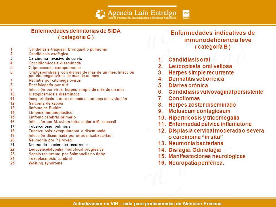Actualización en VIH – sida para profesionales de Atención Primaria Enfermedades definitorias de SIDA ( categoría C ) 1.Candidiasis traqueal, bronquial o pulmonar 2.Candidiasis esofágica 3.Carcinoma invasivo de cervix 4.Coccidiomicosis diseminada 5.Criptococosis extrapulmonar 6.Criptosporidiasis con diarrea de mas de un mes.