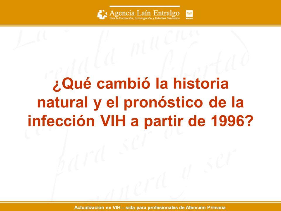 Actualización en VIH – sida para profesionales de Atención Primaria ¿Qué cambió la historia natural y el pronóstico de la infección VIH a partir de 1996?