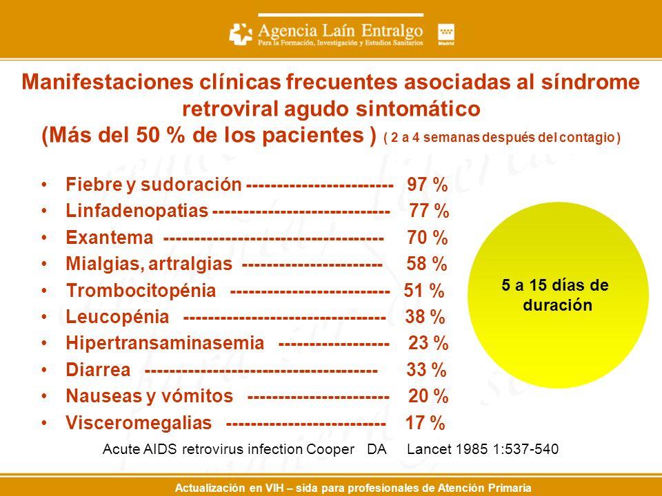 Actualización en VIH – sida para profesionales de Atención Primaria Manifestaciones clínicas frecuentes asociadas al síndrome retroviral agudo sintomático (Más del 50 % de los pacientes ) ( 2 a 4 semanas después del contagio ) Fiebre y sudoración ------------------------ 97 % Linfadenopatias ----------------------------- 77 % Exantema ------------------------------------ 70 % Mialgias, artralgias ----------------------- 58 % Trombocitopénia -------------------------- 51 % Leucopénia --------------------------------- 38 % Hipertransaminasemia ------------------ 23 % Diarrea -------------------------------------- 33 % Nauseas y vómitos ----------------------- 20 % Visceromegalias -------------------------- 17 % Acute AIDS retrovirus infection Cooper DA Lancet 1985 1:537-540 5 a 15 días de duración