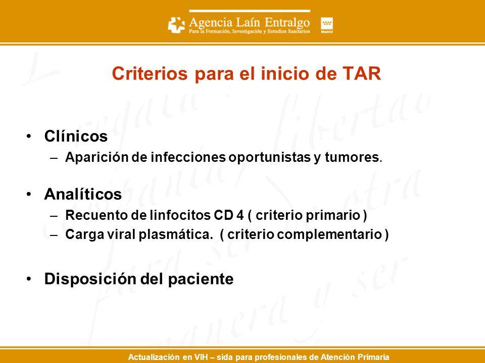 Actualización en VIH – sida para profesionales de Atención Primaria Criterios para el inicio de TAR Clínicos –Aparición de infecciones oportunistas y tumores.