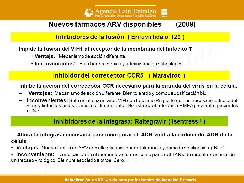 Actualización en VIH – sida para profesionales de Atención Primaria Nuevos fármacos ARV disponibles (2009) Inhibidores de la fusión ( Enfuvirtida o T2