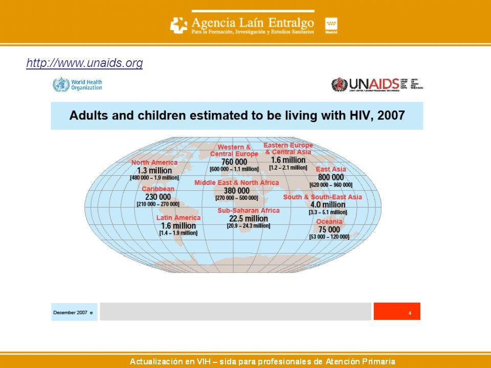 Actualización en VIH – sida para profesionales de Atención Primaria http://www.unaids.org