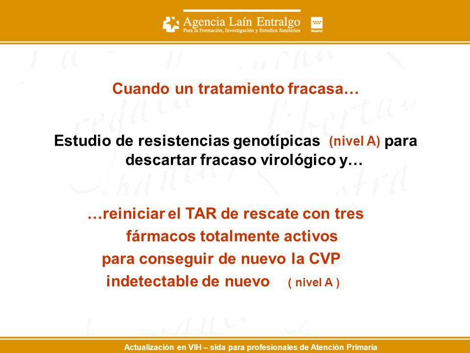 Actualización en VIH – sida para profesionales de Atención Primaria Cuando un tratamiento fracasa… Estudio de resistencias genotípicas (nivel A) para