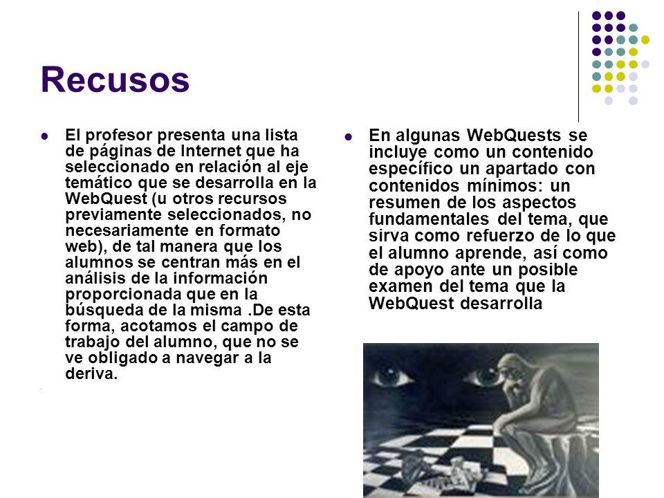 Recusos El profesor presenta una lista de páginas de Internet que ha seleccionado en relación al eje temático que se desarrolla en la WebQuest (u otro