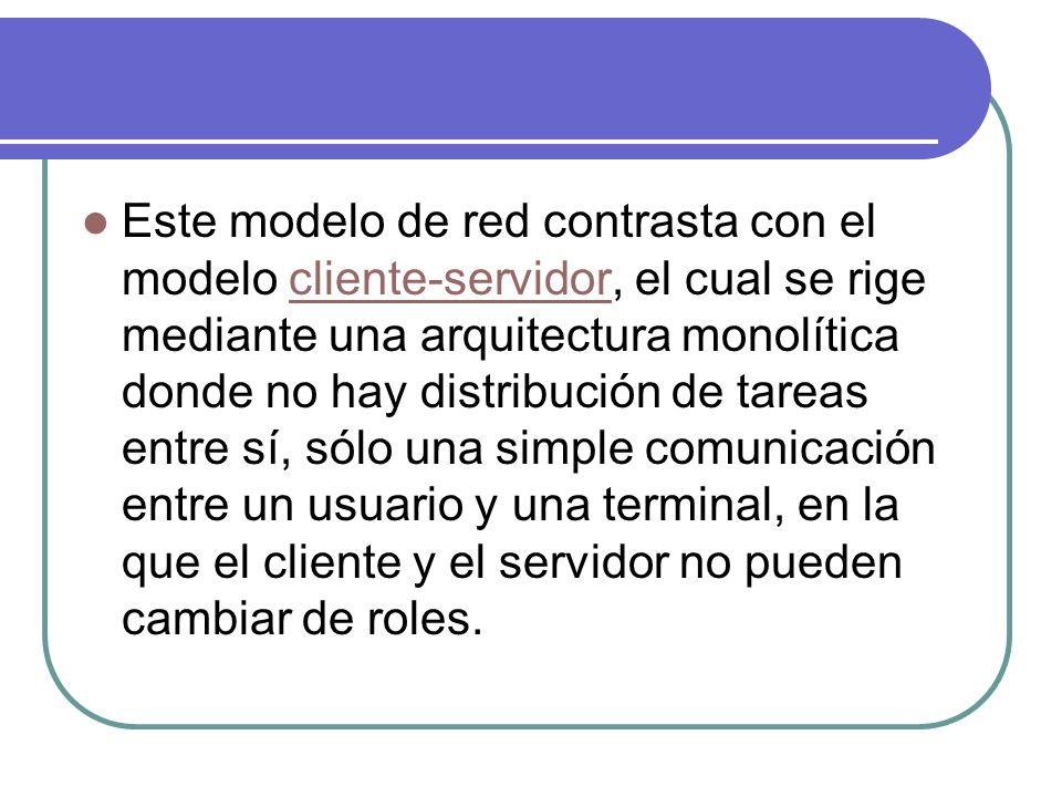 Este modelo de red contrasta con el modelo cliente-servidor, el cual se rige mediante una arquitectura monolítica donde no hay distribución de tareas entre sí, sólo una simple comunicación entre un usuario y una terminal, en la que el cliente y el servidor no pueden cambiar de roles.cliente-servidor