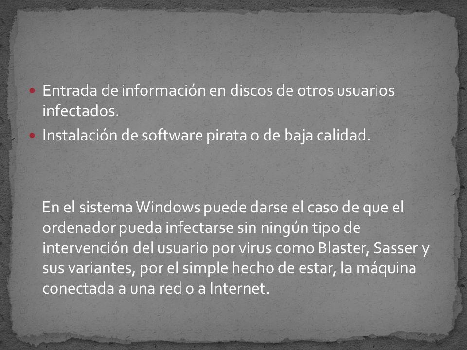 Entrada de información en discos de otros usuarios infectados.