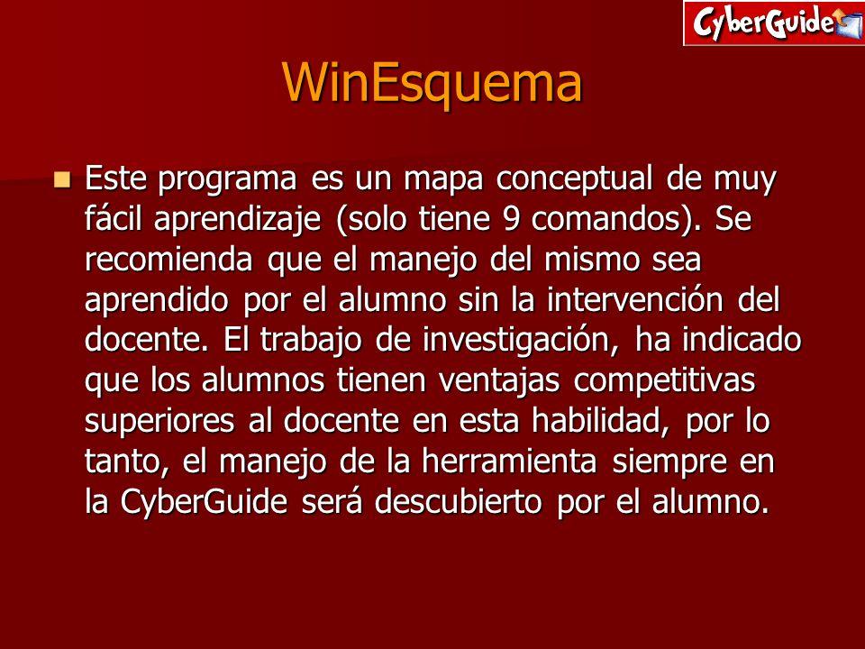 WinEsquema Este programa es un mapa conceptual de muy fácil aprendizaje (solo tiene 9 comandos). Se recomienda que el manejo del mismo sea aprendido p