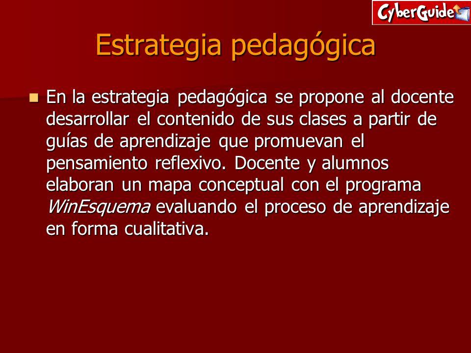 Estrategia pedagógica En la estrategia pedagógica se propone al docente desarrollar el contenido de sus clases a partir de guías de aprendizaje que pr