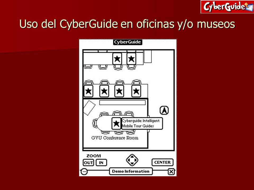 Ejemplo de soporte físico de una CyberGuide La PDA: La PDA: Utilizada sobre todo por los guías de museos y por los ejecutivos a la hora de dar conferencias.