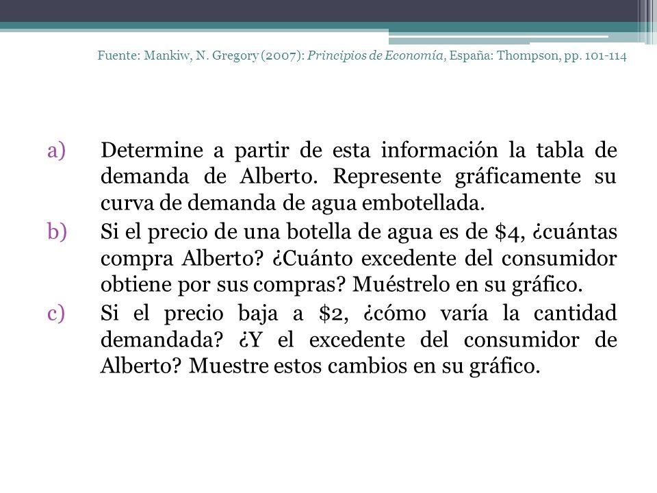 Fuente: Mankiw, N. Gregory (2007): Principios de Economía, España: Thompson, pp.