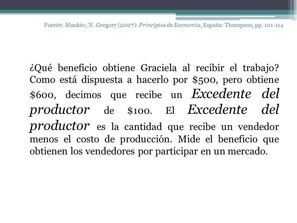 Fuente: Mankiw, N. Gregory (2007): Principios de Economía, España: Thompson, pp. 101-114 ¿Qué beneficio obtiene Graciela al recibir el trabajo? Como e
