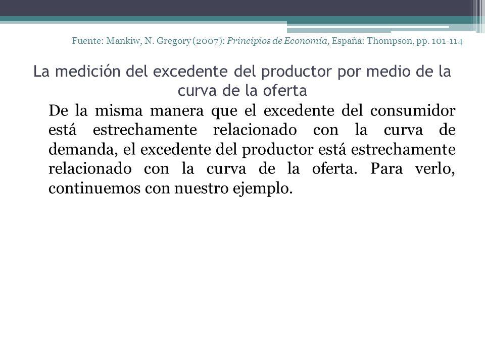 La medición del excedente del productor por medio de la curva de la oferta Fuente: Mankiw, N. Gregory (2007): Principios de Economía, España: Thompson