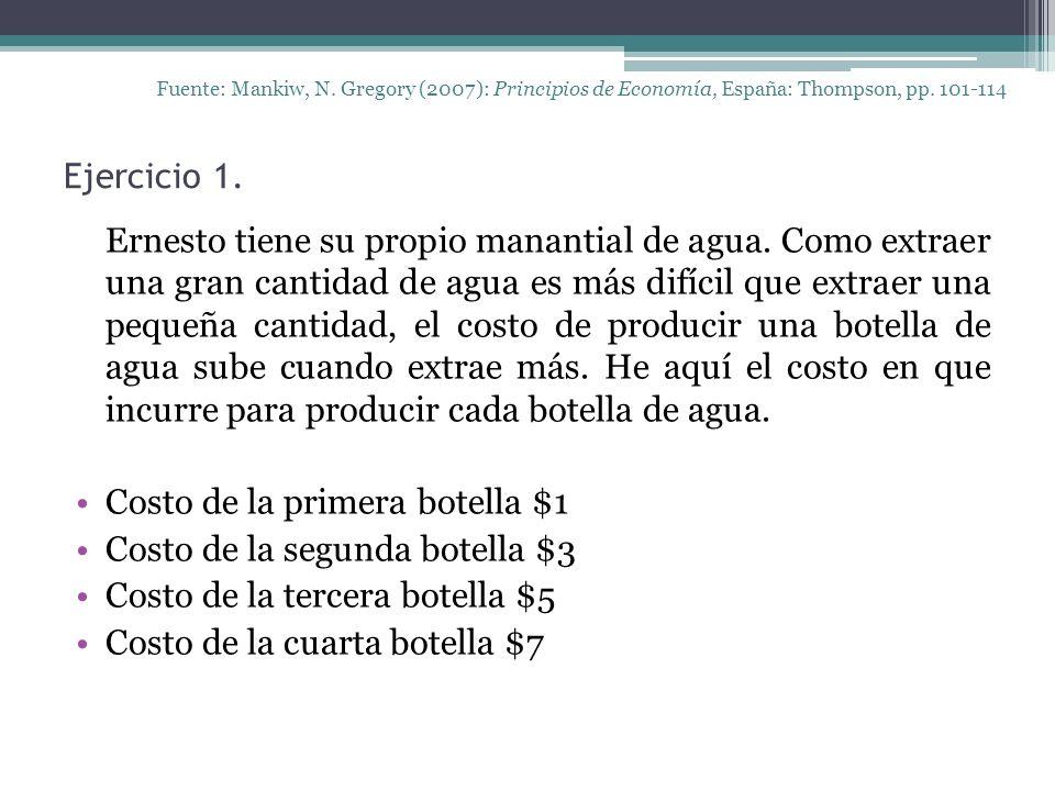 Ejercicio 1. Fuente: Mankiw, N. Gregory (2007): Principios de Economía, España: Thompson, pp. 101-114 Ernesto tiene su propio manantial de agua. Como