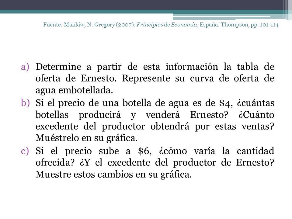 Fuente: Mankiw, N. Gregory (2007): Principios de Economía, España: Thompson, pp. 101-114 a)Determine a partir de esta información la tabla de oferta d
