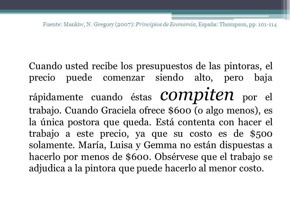 Fuente: Mankiw, N. Gregory (2007): Principios de Economía, España: Thompson, pp. 101-114 Cuando usted recibe los presupuestos de las pintoras, el prec