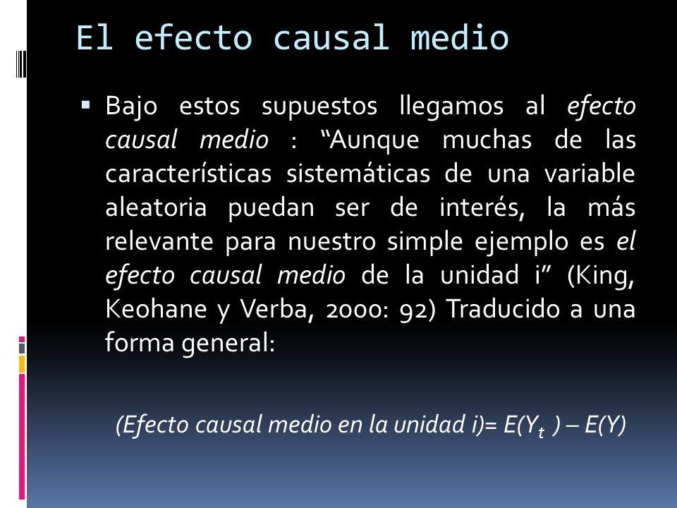 El efecto causal medio Bajo estos supuestos llegamos al efecto causal medio : Aunque muchas de las características sistemáticas de una variable aleatoria puedan ser de interés, la más relevante para nuestro simple ejemplo es el efecto causal medio de la unidad i (King, Keohane y Verba, 2000: 92) Traducido a una forma general: (Efecto causal medio en la unidad i)= E(Y t ) – E(Y)