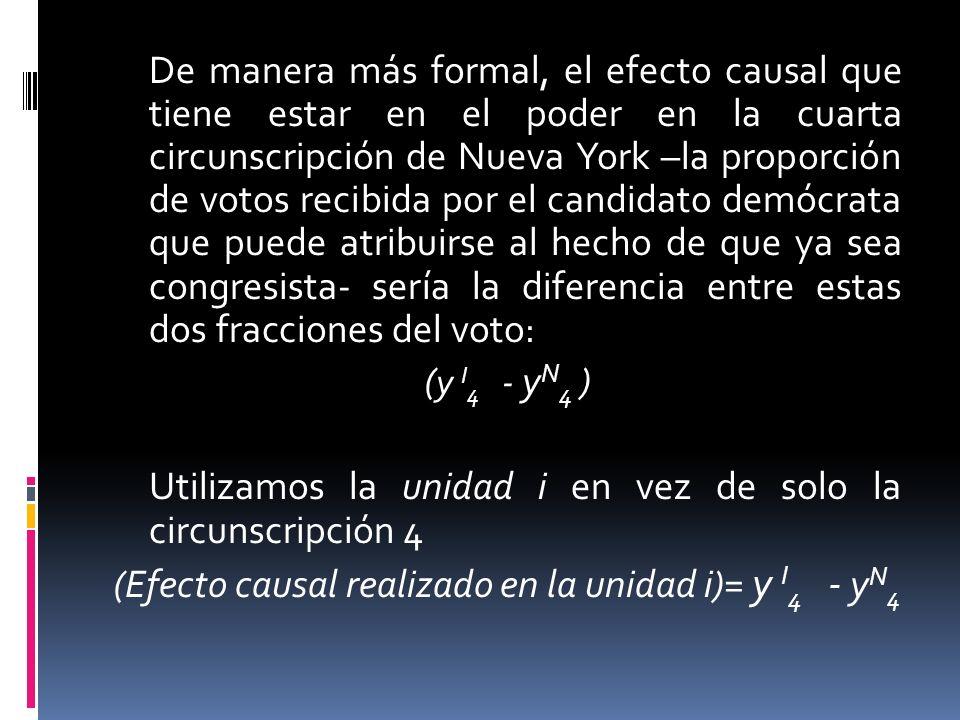 De manera más formal, el efecto causal que tiene estar en el poder en la cuarta circunscripción de Nueva York –la proporción de votos recibida por el candidato demócrata que puede atribuirse al hecho de que ya sea congresista- sería la diferencia entre estas dos fracciones del voto: ( y I 4 - y N 4 ) Utilizamos la unidad i en vez de solo la circunscripción 4 (Efecto causal realizado en la unidad i)= y I 4 - y N 4