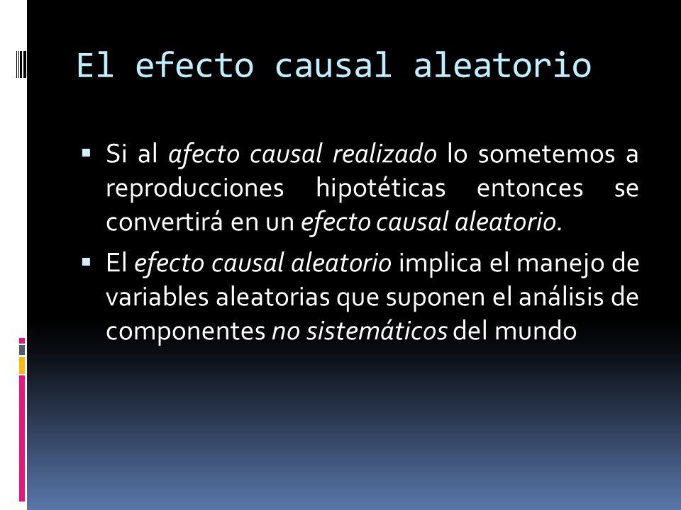 El efecto causal aleatorio Si al afecto causal realizado lo sometemos a reproducciones hipotéticas entonces se convertirá en un efecto causal aleatori