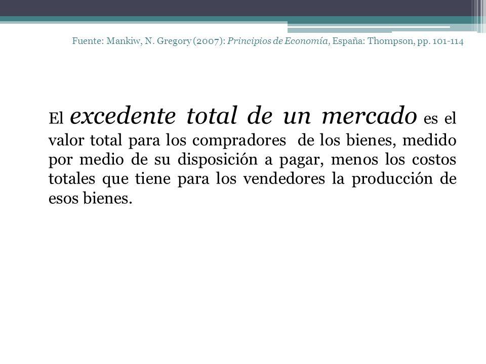 Fuente: Mankiw, N. Gregory (2007): Principios de Economía, España: Thompson, pp. 101-114 El excedente total de un mercado es el valor total para los c
