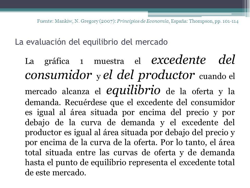 La evaluación del equilibrio del mercado Fuente: Mankiw, N. Gregory (2007): Principios de Economía, España: Thompson, pp. 101-114 La gráfica 1 muestra
